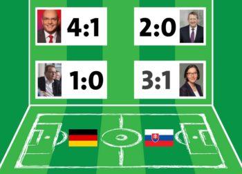 Tipps KO-Runde EM 2016 - Achtelfinale. Quelle: SPD Schwalm-Eder