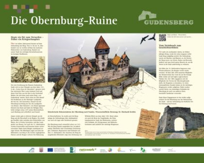 Quelle: Stadt Gudensberg
