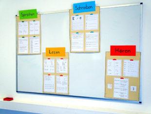 Deutschkurs »MitSprache – Deutsch4U«. Foto: Arbeit und Bildung e.V.