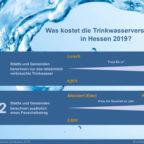 Quelle: Hessisches Statistisches Landesamt, HSL. Repro: Statistik Hessen